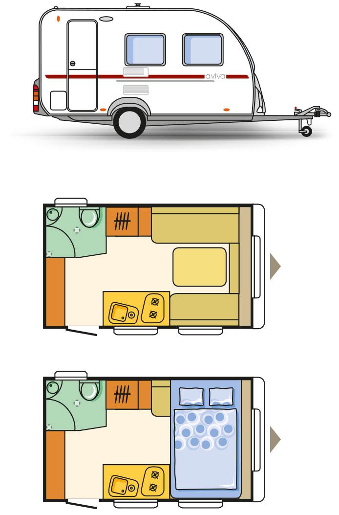 Wohnwagen-Caravan-Adria-Aviva-Grundriss