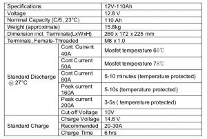 technische Daten Batterien